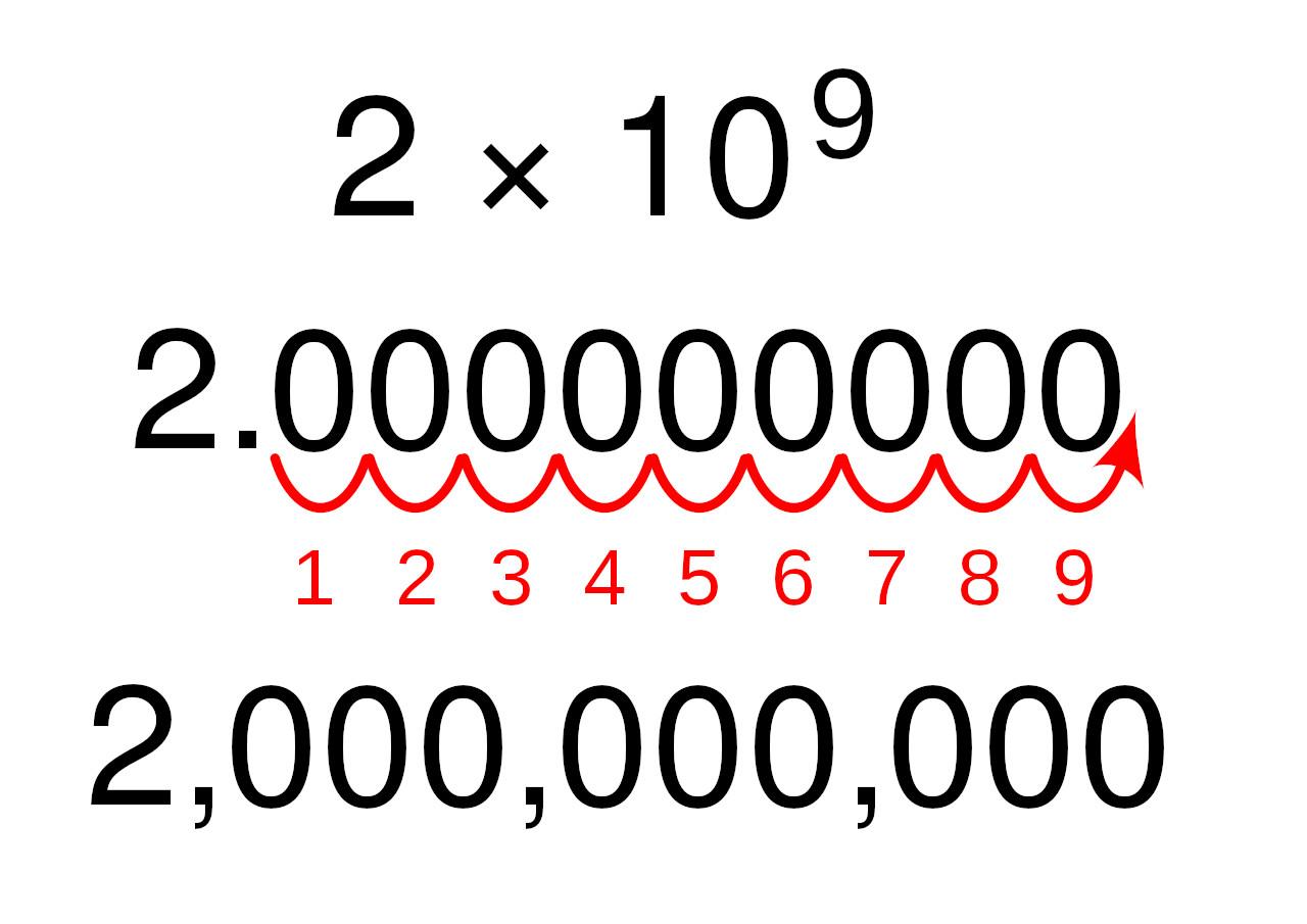 scientific notation decimal place
