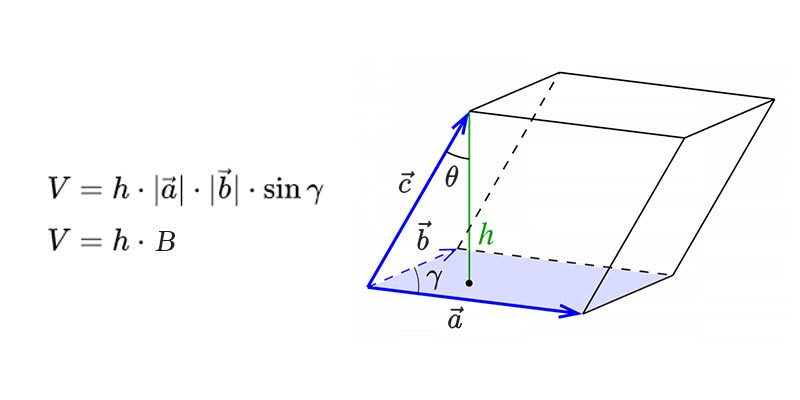 volume of a parallelepiped