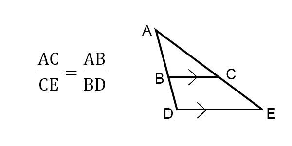 side splitter theorem