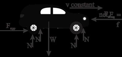 equilibrium of external forces